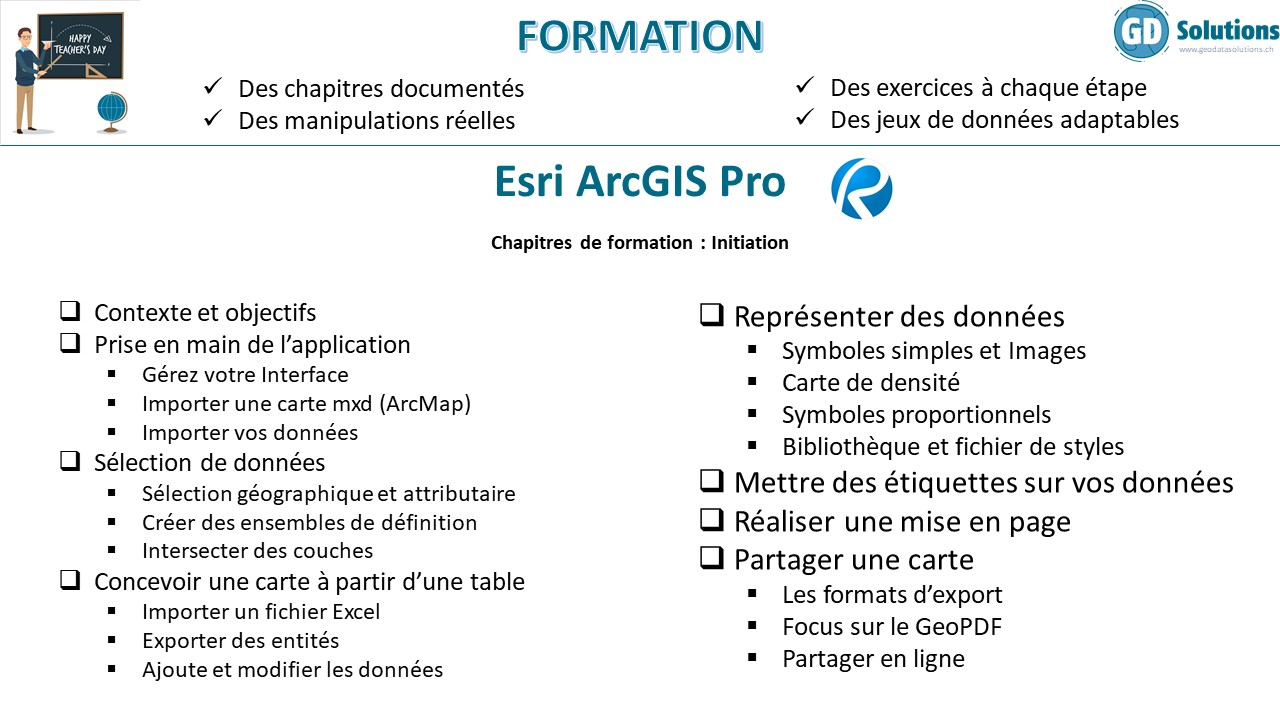 Formation ArcGIS Pro